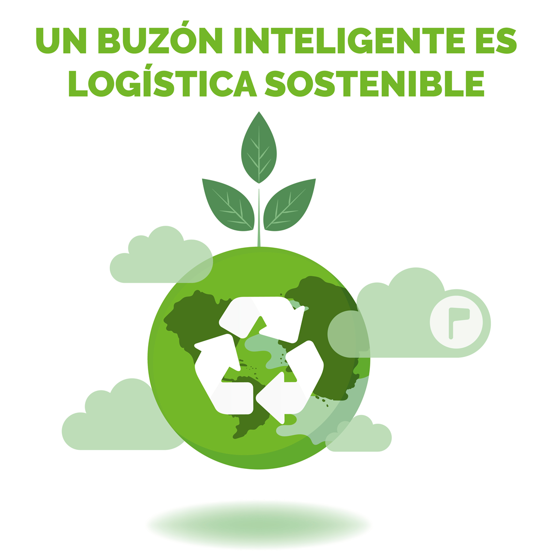 un buzon inteligente es logistica sostenible